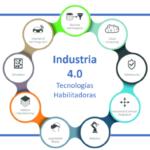 INGENIERIA CONECTADA.- Plataforma de soluciones inteligentes para la industria de proceso (1ª Parte)