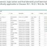 La norma IEC 61511 rev.2 y su impacto en el mantenimiento