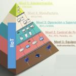 ISA-S95 y IIoT: La potencia sin control, no sirve de nada